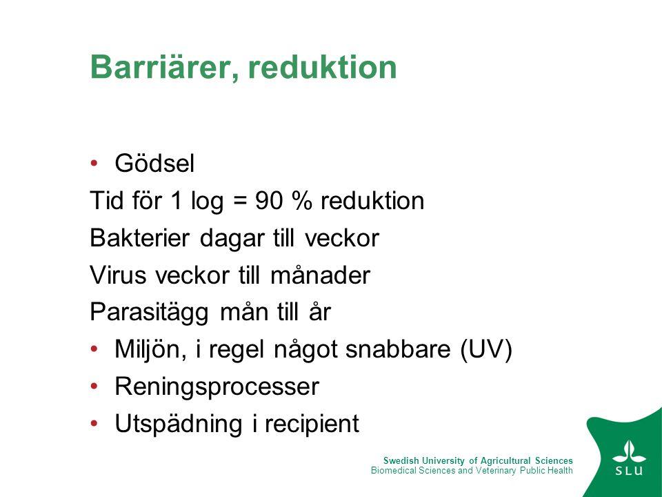Swedish University of Agricultural Sciences Biomedical Sciences and Veterinary Public Health Barriärer, reduktion •Gödsel Tid för 1 log = 90 % redukti
