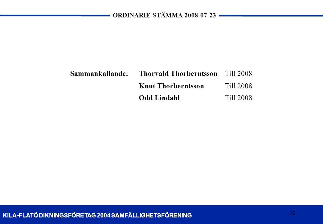 32 KILA-FLATÖ DIKNINGSFÖRETAG 2004 SAMFÄLLIGHETSFÖRENING ORDINARIE STÄMMA 2008-07-23 32 Sammankallande:Thorvald ThorberntssonTill 2008 Knut Thorbernts