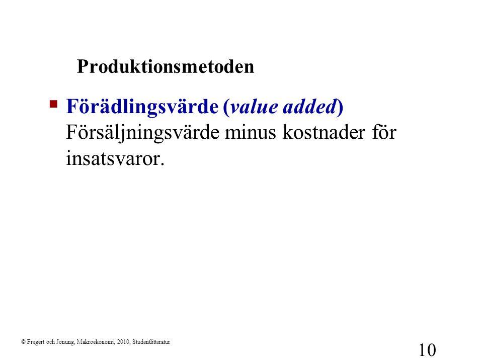 © Fregert och Jonung, Makroekonomi, 2010, Studentlitteratur 10 Produktionsmetoden  Förädlingsvärde (value added) Försäljningsvärde minus kostnader fö