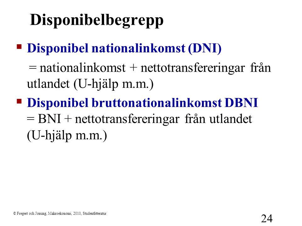 © Fregert och Jonung, Makroekonomi, 2010, Studentlitteratur 24  Disponibel nationalinkomst (DNI) = nationalinkomst + nettotransfereringar från utland