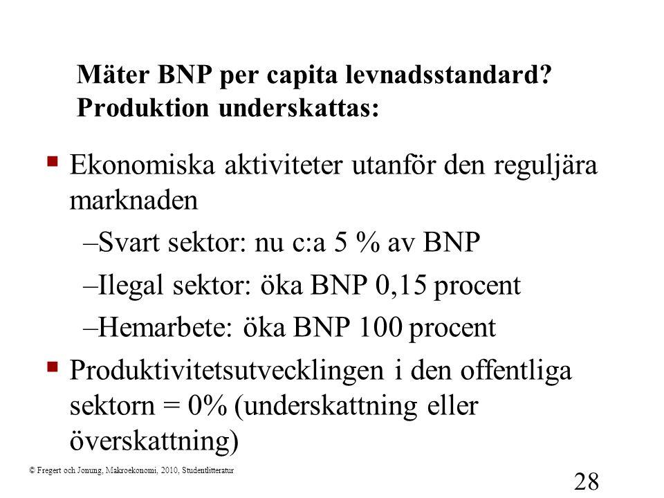 © Fregert och Jonung, Makroekonomi, 2010, Studentlitteratur 28 Mäter BNP per capita levnadsstandard? Produktion underskattas:  Ekonomiska aktiviteter