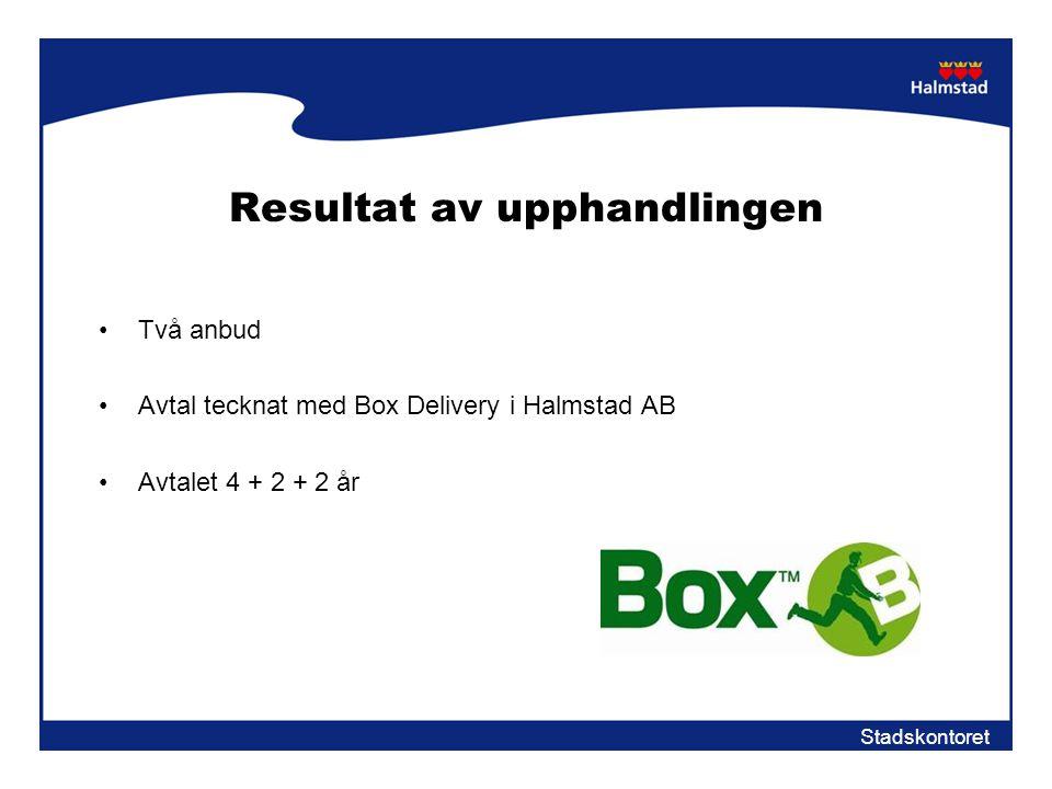 Stadskontoret Resultat av upphandlingen •Två anbud •Avtal tecknat med Box Delivery i Halmstad AB •Avtalet 4 + 2 + 2 år