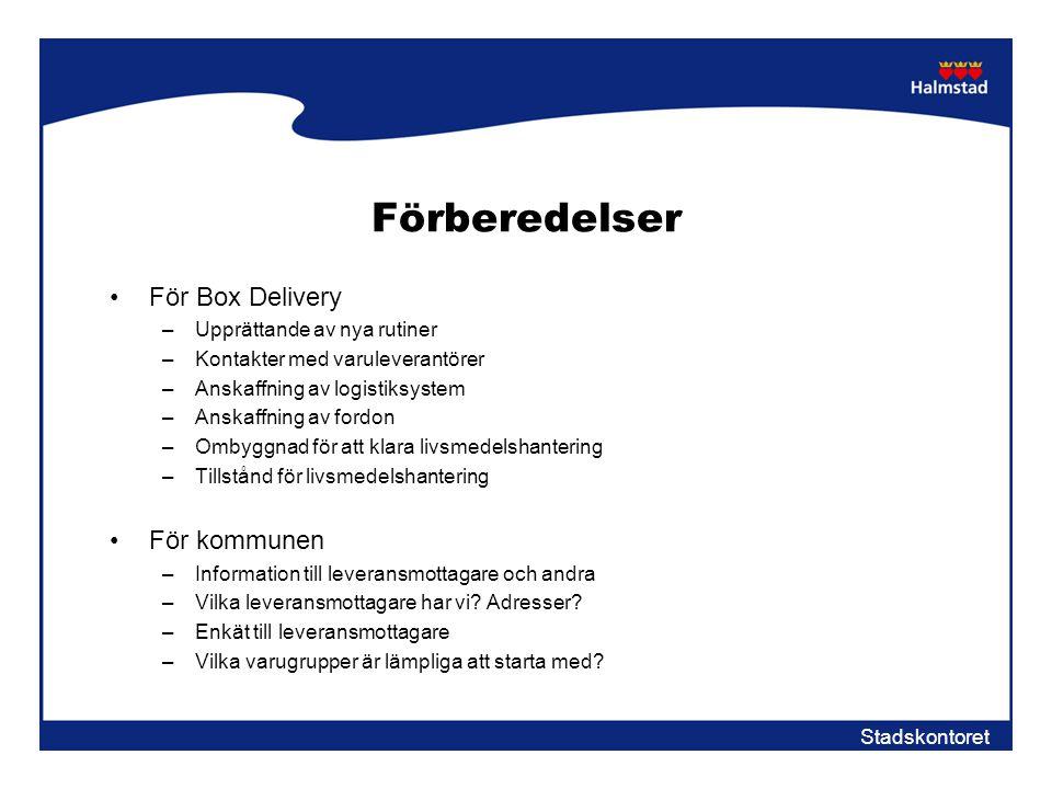 Stadskontoret Förberedelser •För Box Delivery –Upprättande av nya rutiner –Kontakter med varuleverantörer –Anskaffning av logistiksystem –Anskaffning
