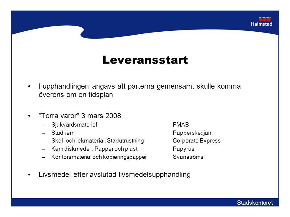 """Stadskontoret Leveransstart •I upphandlingen angavs att parterna gemensamt skulle komma överens om en tidsplan •""""Torra varor"""" 3 mars 2008 –Sjukvårdsma"""