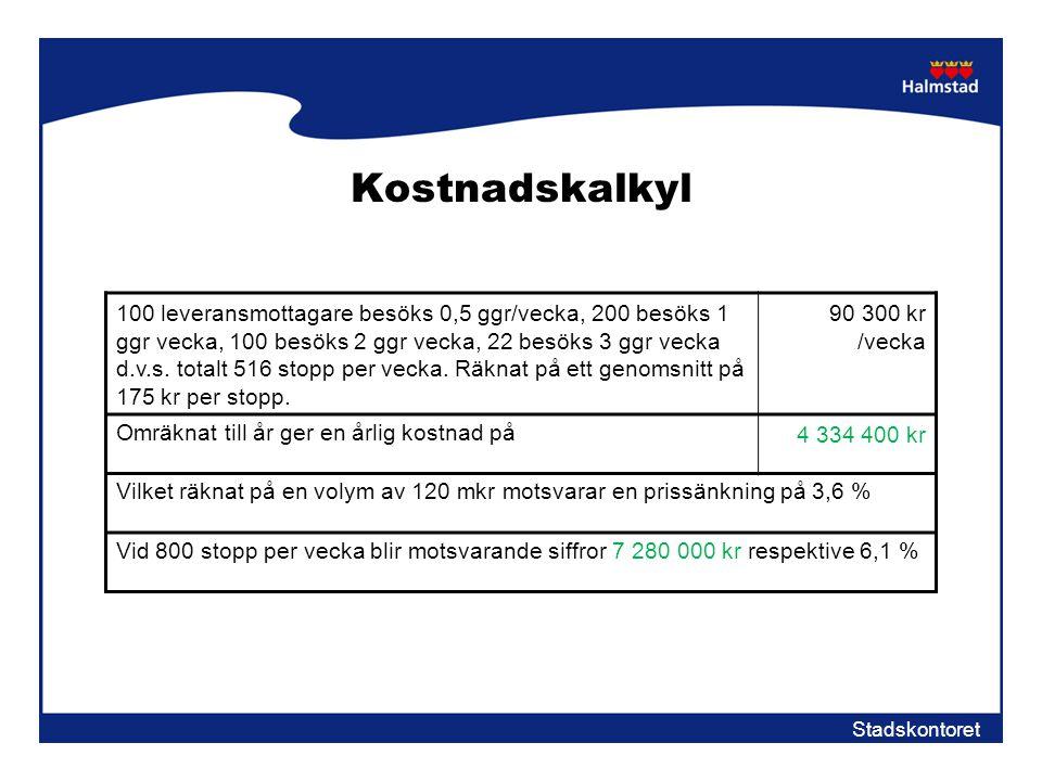 Stadskontoret Kostnadskalkyl 100 leveransmottagare besöks 0,5 ggr/vecka, 200 besöks 1 ggr vecka, 100 besöks 2 ggr vecka, 22 besöks 3 ggr vecka d.v.s.