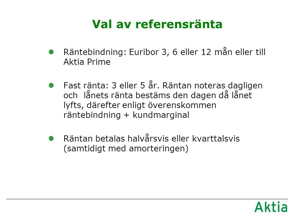 Val av referensränta lRäntebindning: Euribor 3, 6 eller 12 mån eller till Aktia Prime lFast ränta: 3 eller 5 år.
