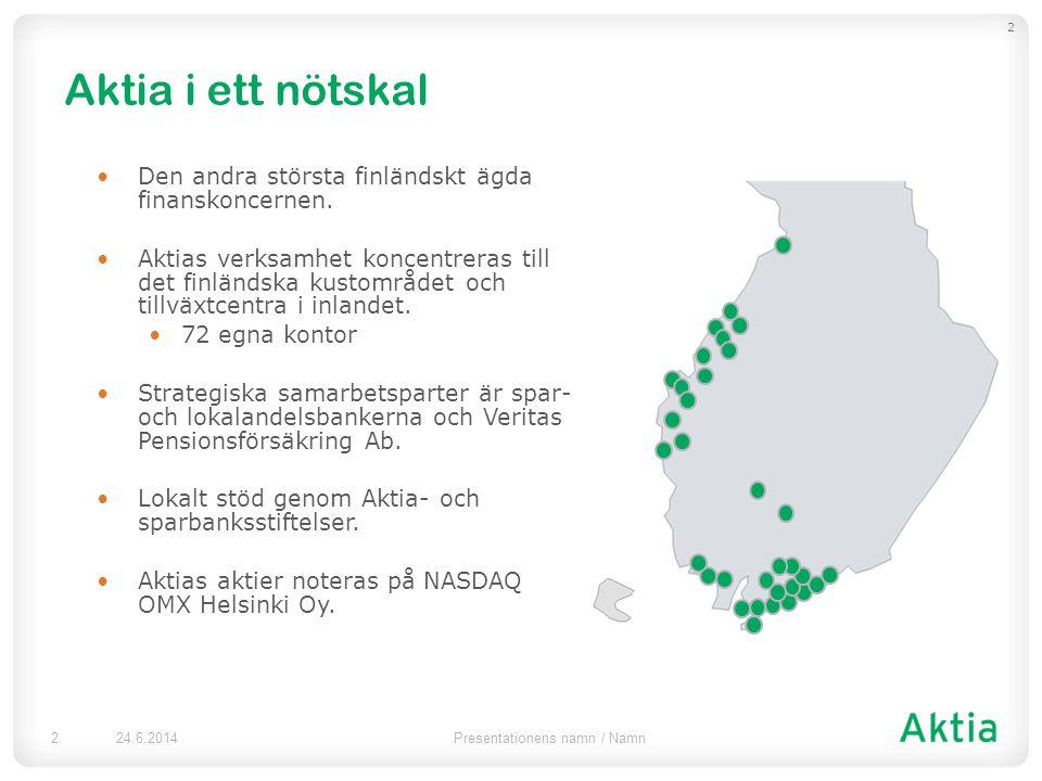 24.6.2014Presentationens namn / Namn2 2 Aktia i ett nötskal •Den andra största finländskt ägda finanskoncernen.