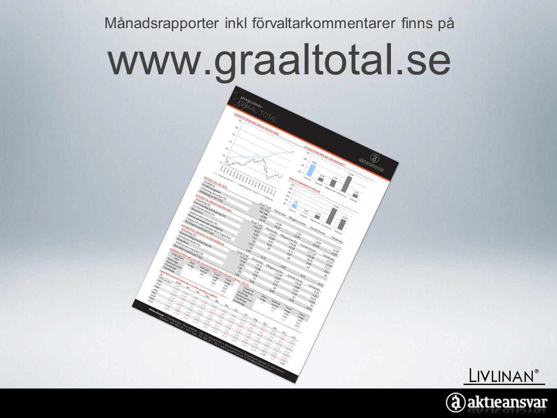 Månadsrapporter inkl förvaltarkommentarer finns på www.graaltotal.se
