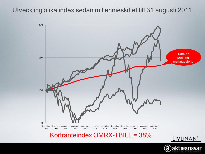 Utveckling olika index sedan millennieskiftet till 31 augusti 2011 Kortränteindex OMRX-TBILL = 38% Som en penning- marknadsfond.