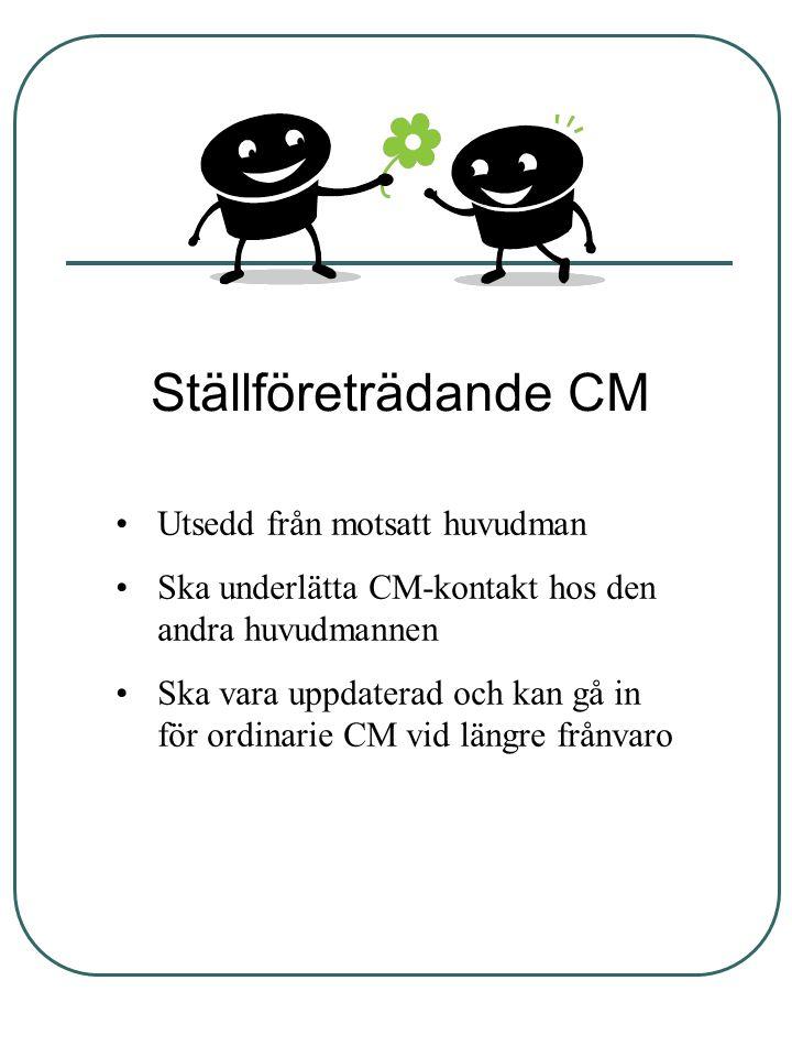 Ställföreträdande CM •Utsedd från motsatt huvudman •Ska underlätta CM-kontakt hos den andra huvudmannen •Ska vara uppdaterad och kan gå in för ordinar