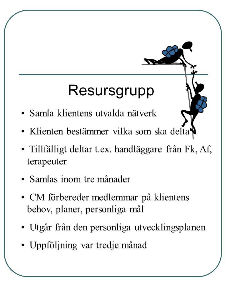 Resursgrupp • Samla klientens utvalda nätverk • Klienten bestämmer vilka som ska delta • Tillfälligt deltar t.ex. handläggare från Fk, Af, terapeuter