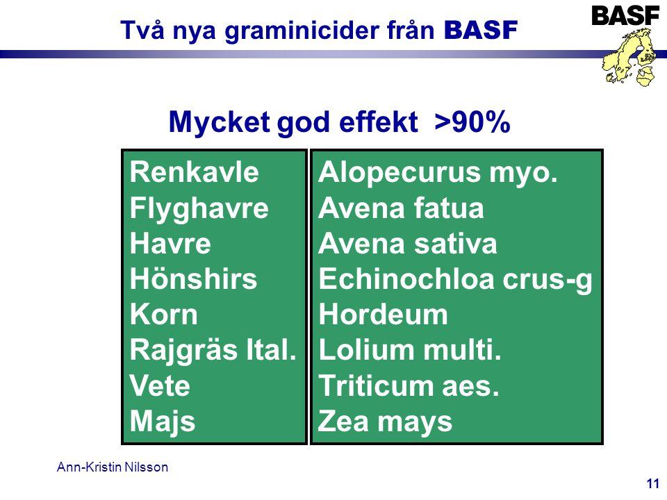 Ann-Kristin Nilsson 11 Två nya graminicider från BASF Mycket god effekt >90% Renkavle Flyghavre Havre Hönshirs Korn Rajgräs Ital.