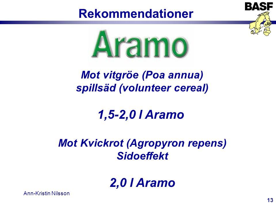 Ann-Kristin Nilsson 13 Rekommendationer Mot vitgröe (Poa annua) spillsäd (volunteer cereal) 1,5-2,0 l Aramo Mot Kvickrot (Agropyron repens) Sidoeffekt 2,0 l Aramo