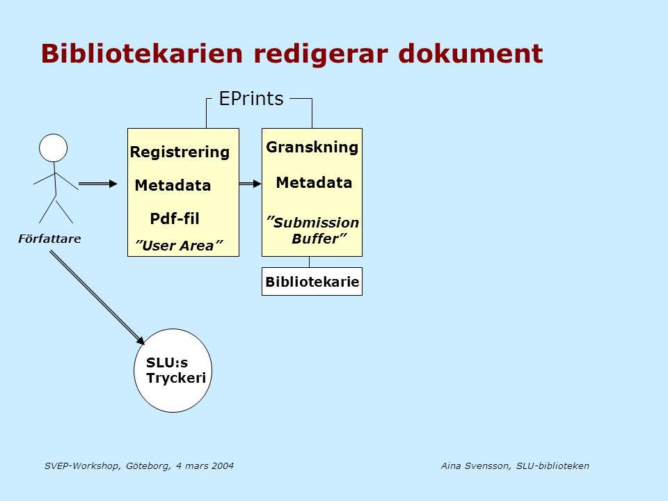 Aina Svensson, SLU-bibliotekenSVEP-Workshop, Göteborg, 4 mars 2004 Granskning Metadata Submission Buffer Registrering Metadata Pdf-fil SLU:s Tryckeri Bibliotekarie Bibliotekarien redigerar dokument Författare EPrints User Area