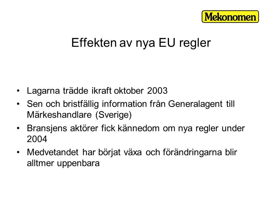 Effekten av nya EU regler •Lagarna trädde ikraft oktober 2003 •Sen och bristfällig information från Generalagent till Märkeshandlare (Sverige) •Bransjens aktörer fick kännedom om nya regler under 2004 •Medvetandet har börjat växa och förändringarna blir alltmer uppenbara
