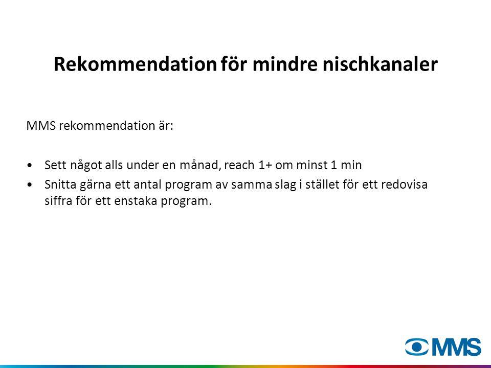 Rekommendation för mindre nischkanaler MMS rekommendation är: •Sett något alls under en månad, reach 1+ om minst 1 min •Snitta gärna ett antal program av samma slag i stället för ett redovisa siffra för ett enstaka program.