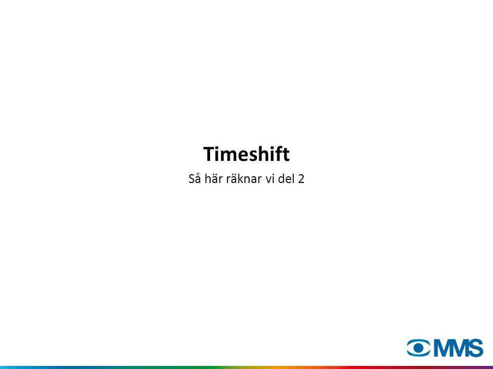 Timeshift Så här räknar vi del 2