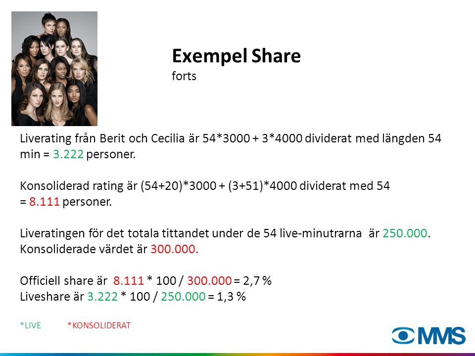 Exempel Share forts Liverating från Berit och Cecilia är 54*3000 + 3*4000 dividerat med längden 54 min = 3.222 personer.
