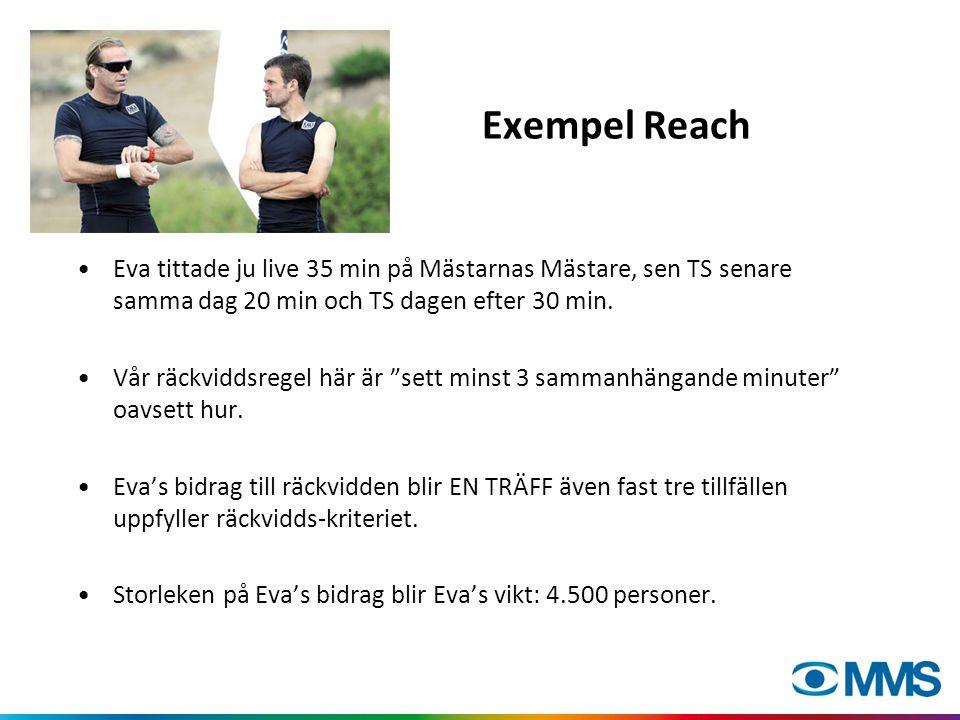 Exempel Reach •Eva tittade ju live 35 min på Mästarnas Mästare, sen TS senare samma dag 20 min och TS dagen efter 30 min.
