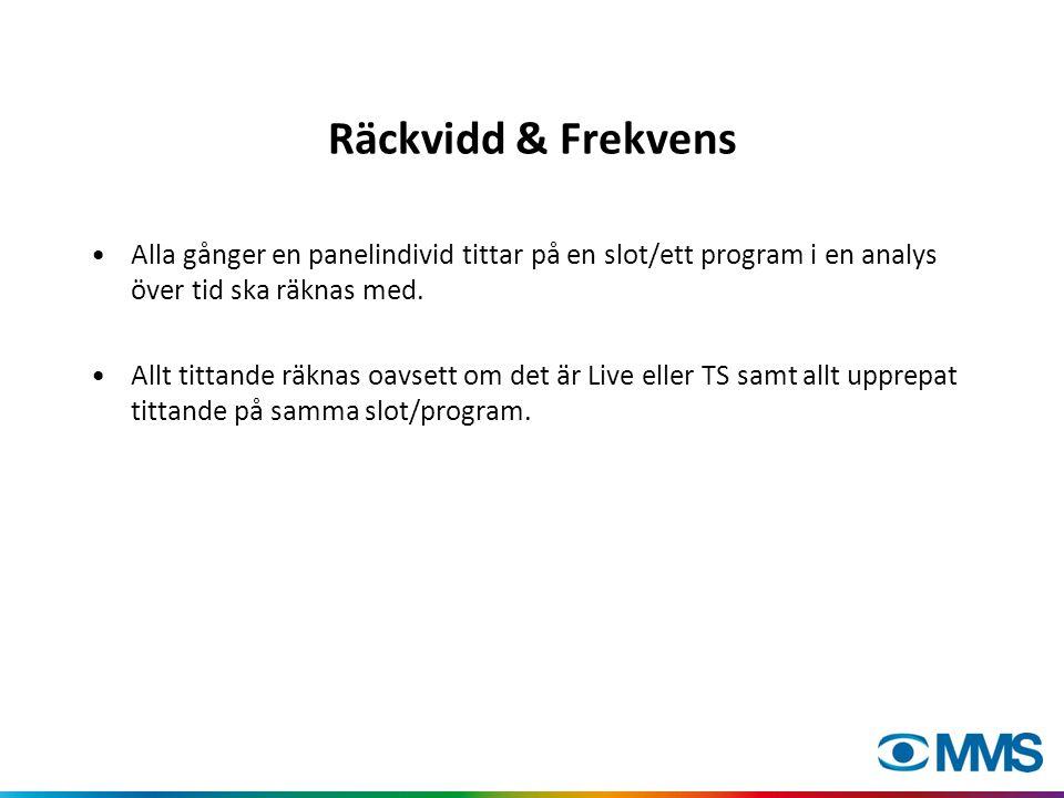Räckvidd & Frekvens •Alla gånger en panelindivid tittar på en slot/ett program i en analys över tid ska räknas med.