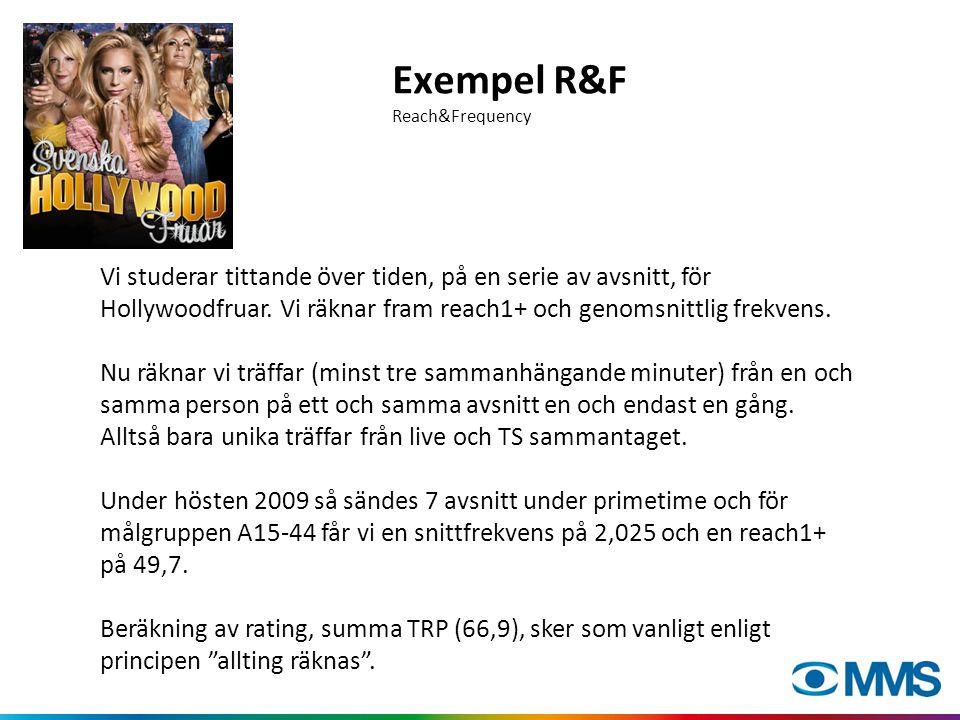Exempel R&F Reach&Frequency Vi studerar tittande över tiden, på en serie av avsnitt, för Hollywoodfruar.