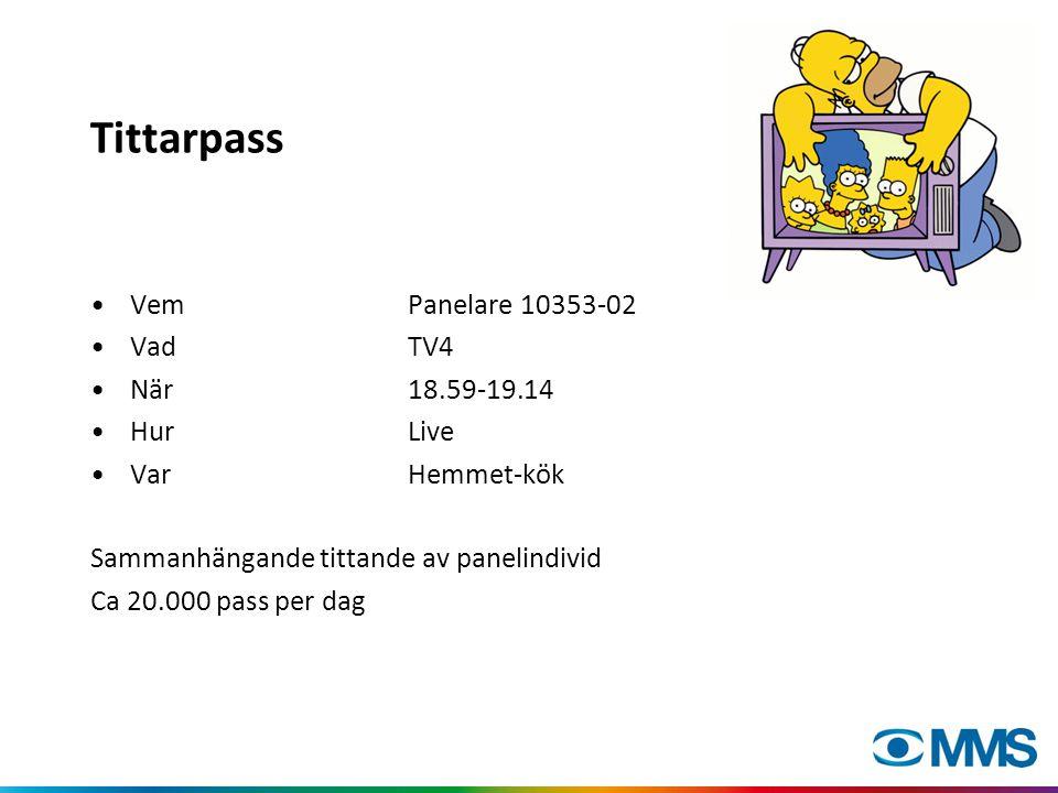 Tittarpass •VemPanelare 10353-02 •VadTV4 •När18.59-19.14 •HurLive •VarHemmet-kök Sammanhängande tittande av panelindivid Ca 20.000 pass per dag