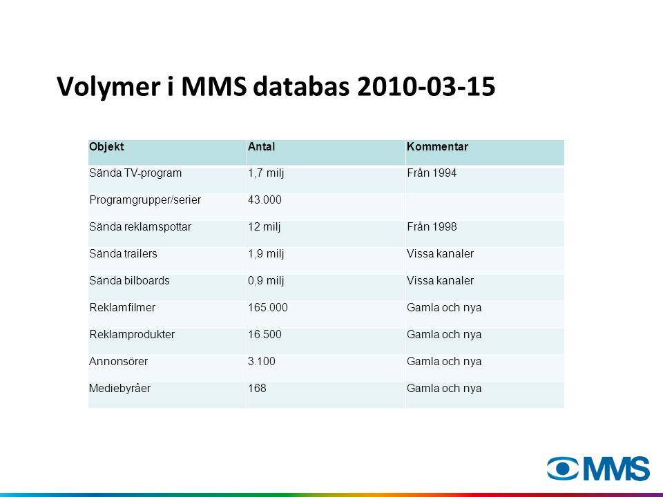 Volymer i MMS databas 2010-03-15 ObjektAntal Kommentar Sända TV-program1,7 milj Från 1994 Programgrupper/serier43.000 Sända reklamspottar12 milj Från 1998 Sända trailers1,9 miljVissa kanaler Sända bilboards 0,9 miljVissa kanaler Reklamfilmer165.000 Gamla och nya Reklamprodukter16.500 Gamla och nya Annonsörer3.100 Gamla och nya Mediebyråer 168Gamla och nya