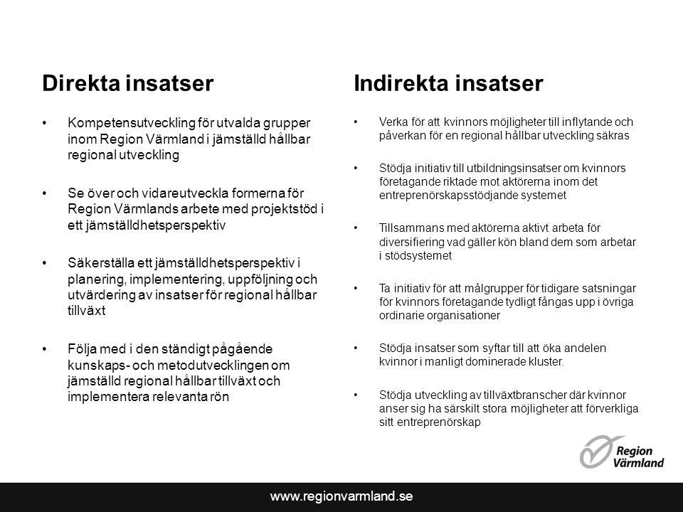www.regionvarmland.se Direkta insatser •Kompetensutveckling för utvalda grupper inom Region Värmland i jämställd hållbar regional utveckling •Se över