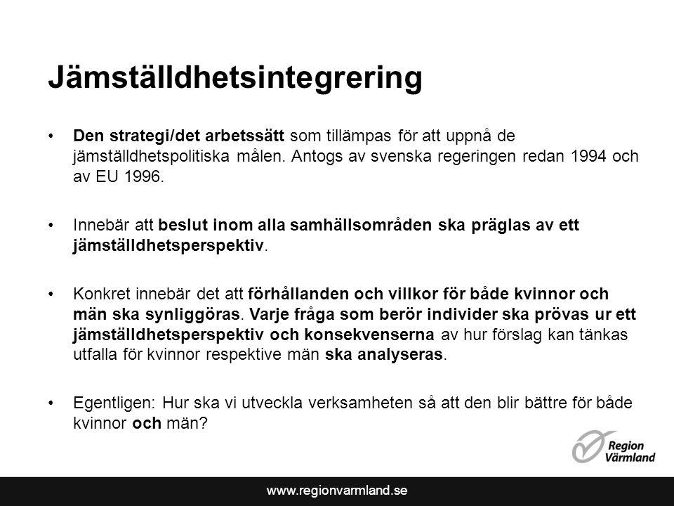 www.regionvarmland.se Jämställdhetsintegrering •Den strategi/det arbetssätt som tillämpas för att uppnå de jämställdhetspolitiska målen. Antogs av sve