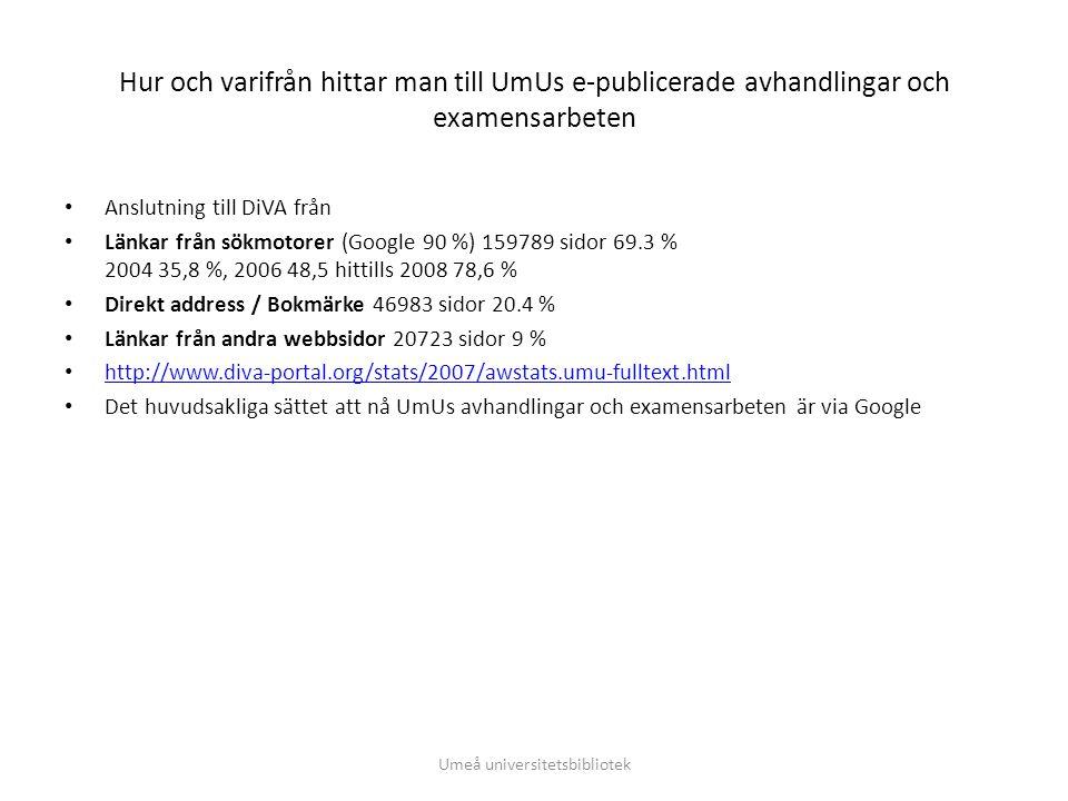 Hur och varifrån hittar man till UmUs e-publicerade avhandlingar och examensarbeten • Anslutning till DiVA från • Länkar från sökmotorer (Google 90 %) 159789 sidor 69.3 % 2004 35,8 %, 2006 48,5 hittills 2008 78,6 % • Direkt address / Bokmärke 46983 sidor 20.4 % • Länkar från andra webbsidor 20723 sidor 9 % • http://www.diva-portal.org/stats/2007/awstats.umu-fulltext.html http://www.diva-portal.org/stats/2007/awstats.umu-fulltext.html • Det huvudsakliga sättet att nå UmUs avhandlingar och examensarbeten är via Google Umeå universitetsbibliotek
