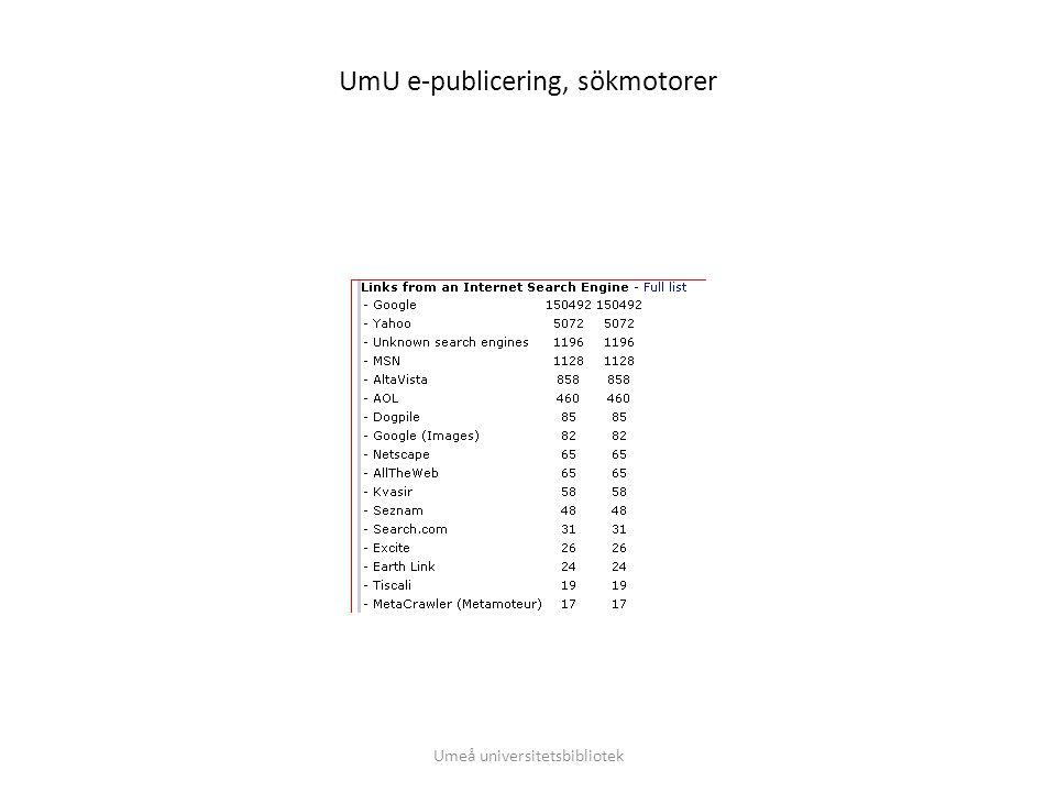 UmU e-publicering, sökmotorer Umeå universitetsbibliotek