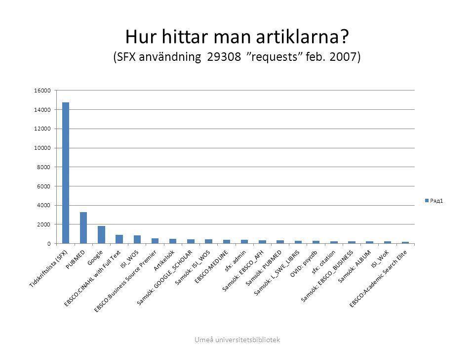 Hur hittar man artiklarna (SFX användning 29308 requests feb. 2007) Umeå universitetsbibliotek
