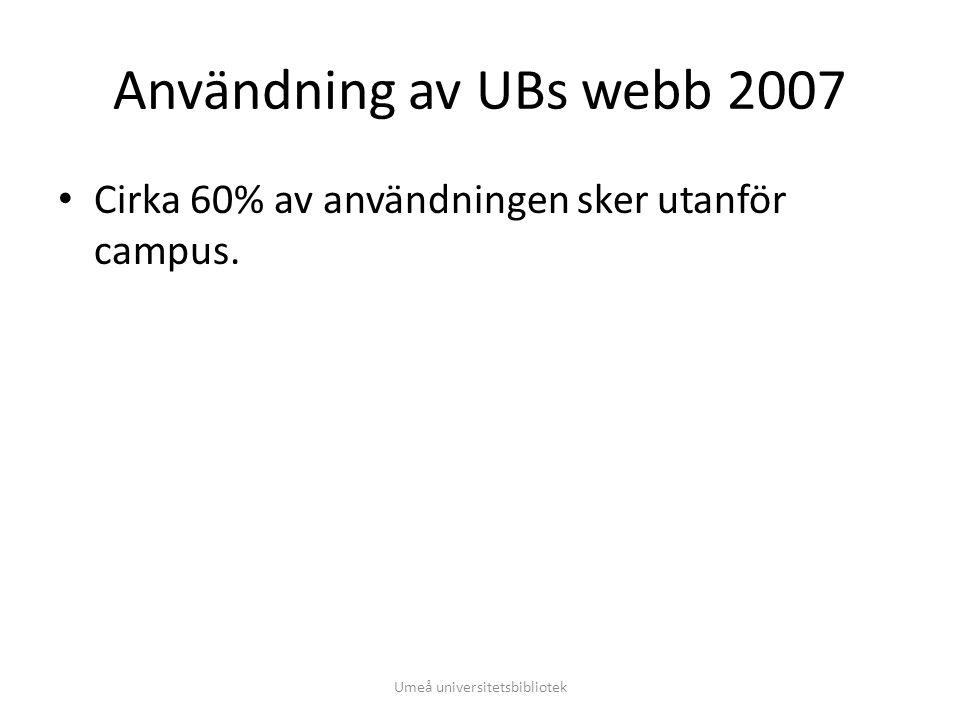 Användning av UBs webb 2007 • Cirka 60% av användningen sker utanför campus. Umeå universitetsbibliotek