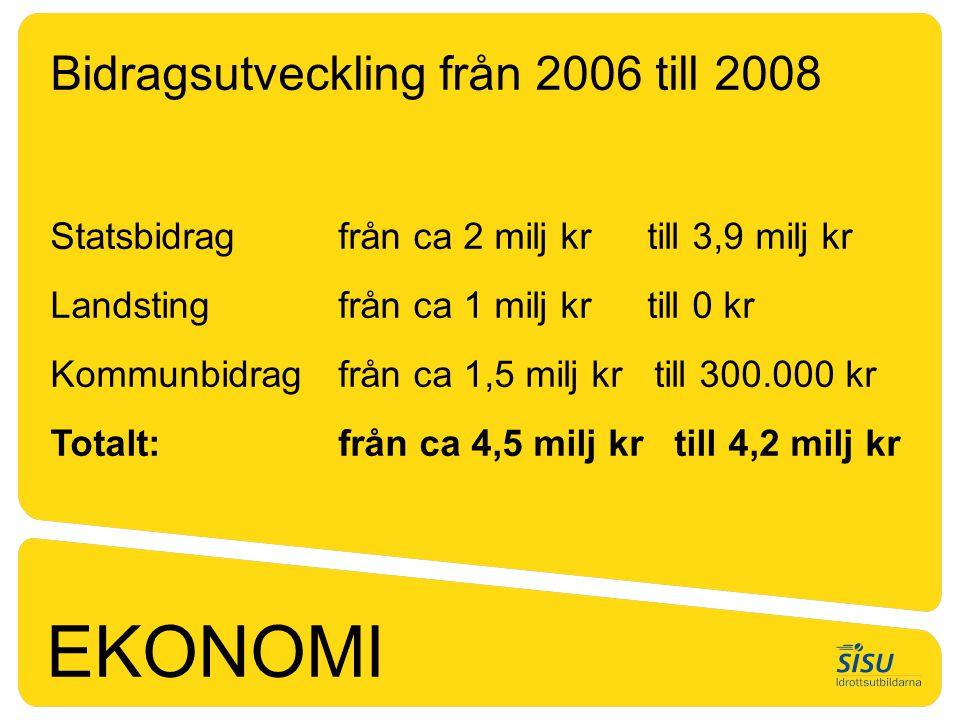 EKONOMI Bidragsutveckling från 2006 till 2008 Statsbidragfrån ca 2 milj kr till 3,9 milj kr Landstingfrån ca 1 milj kr till 0 kr Kommunbidragfrån ca 1