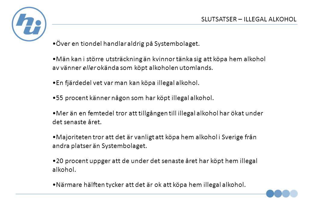 SLUTSATSER – ILLEGAL ALKOHOL •Över en tiondel handlar aldrig på Systembolaget.