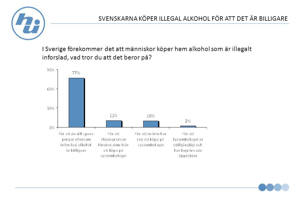 SVENSKARNA KÖPER ILLEGAL ALKOHOL FÖR ATT DET ÄR BILLIGARE I Sverige förekommer det att människor köper hem alkohol som är illegalt inforslad, vad tror du att det beror på