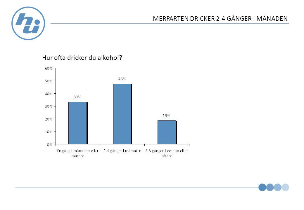 MERPARTEN DRICKER 2-4 GÅNGER I MÅNADEN Hur ofta dricker du alkohol