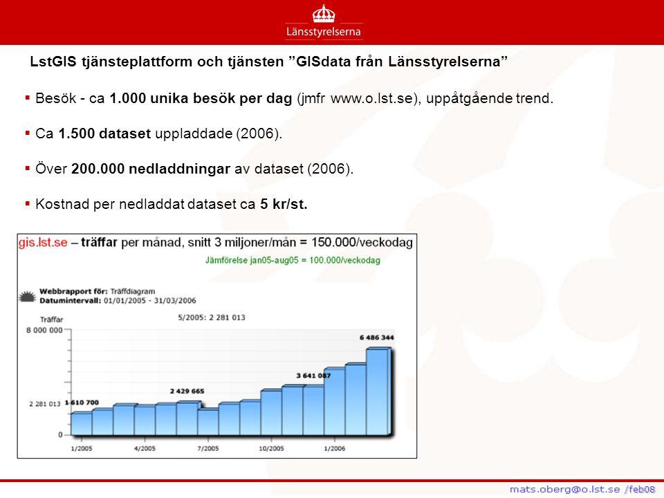 /feb08 /feb08  Besök - ca 1.000 unika besök per dag (jmfr www.o.lst.se), uppåtgående trend.  Ca 1.500 dataset uppladdade (2006).  Över 200.000 nedl