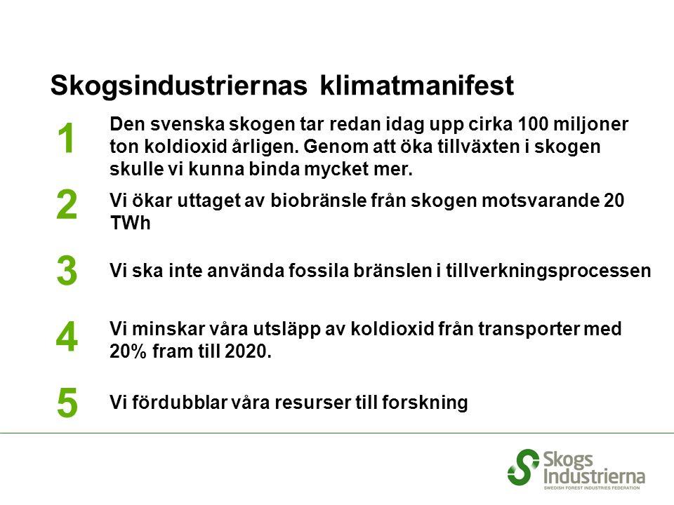 Skogsindustriernas klimatmanifest 1 2 3 4 5 Den svenska skogen tar redan idag upp cirka 100 miljoner ton koldioxid årligen. Genom att öka tillväxten i