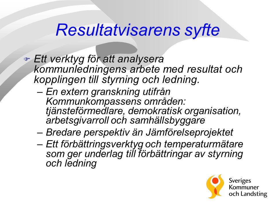 Resultatvisarens syfte F Ett verktyg för att analysera kommunledningens arbete med resultat och kopplingen till styrning och ledning.