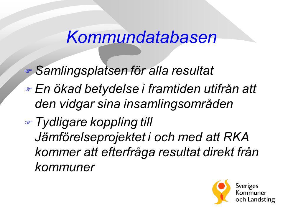 Kommundatabasen F Samlingsplatsen för alla resultat F En ökad betydelse i framtiden utifrån att den vidgar sina insamlingsområden F Tydligare koppling till Jämförelseprojektet i och med att RKA kommer att efterfråga resultat direkt från kommuner