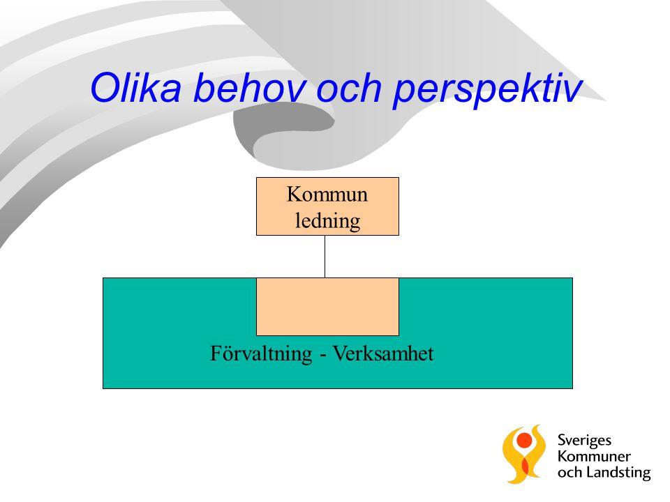 Olika behov och perspektiv Kommun ledning Förvaltning - Verksamhet