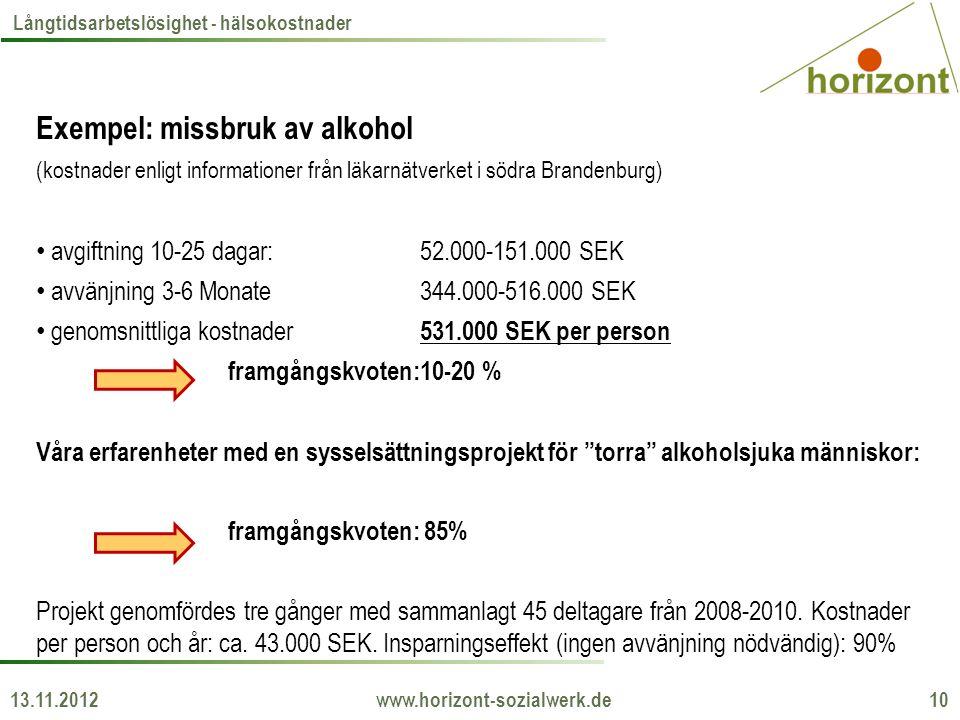 13.11.2012 www.horizont-sozialwerk.de 10 Långtidsarbetslösighet - hälsokostnader Exempel: missbruk av alkohol (kostnader enligt informationer från läkarnätverket i södra Brandenburg) • avgiftning 10-25 dagar: 52.000-151.000 SEK • avvänjning 3-6 Monate344.000-516.000 SEK • genomsnittliga kostnader 531.000 SEK per person framgångskvoten:10-20 % Våra erfarenheter med en sysselsättningsprojekt för torra alkoholsjuka människor: framgångskvoten: 85% Projekt genomfördes tre gånger med sammanlagt 45 deltagare från 2008-2010.