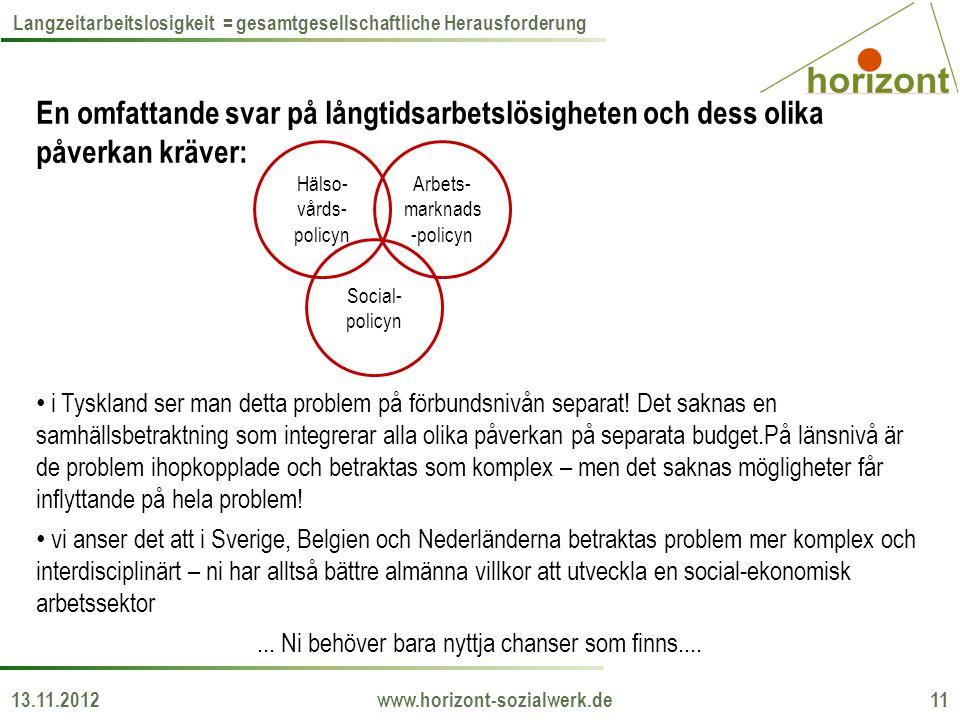 13.11.2012 www.horizont-sozialwerk.de 11 Langzeitarbeitslosigkeit = gesamtgesellschaftliche Herausforderung En omfattande svar på långtidsarbetslösigheten och dess olika påverkan kräver: • i Tyskland ser man detta problem på förbundsnivån separat.