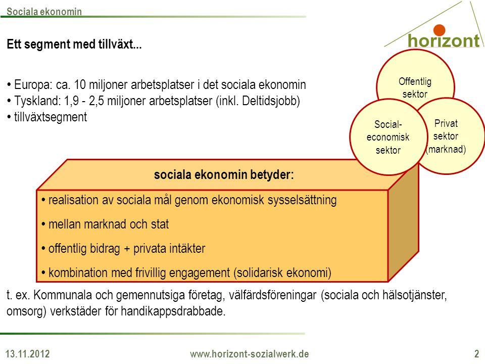 Ett segment med tillväxt... • Europa: ca. 10 miljoner arbetsplatser i det sociala ekonomin • Tyskland: 1,9 - 2,5 miljoner arbetsplatser (inkl. Deltids
