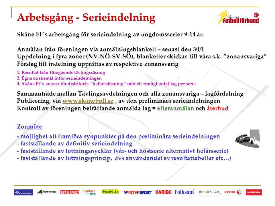 Arbetsgång - Serieindelning Skåne FF´s arbetsgång för serieindelning av ungdomsserier 9-14 år: Anmälan från föreningen via anmälningsblankett – senast