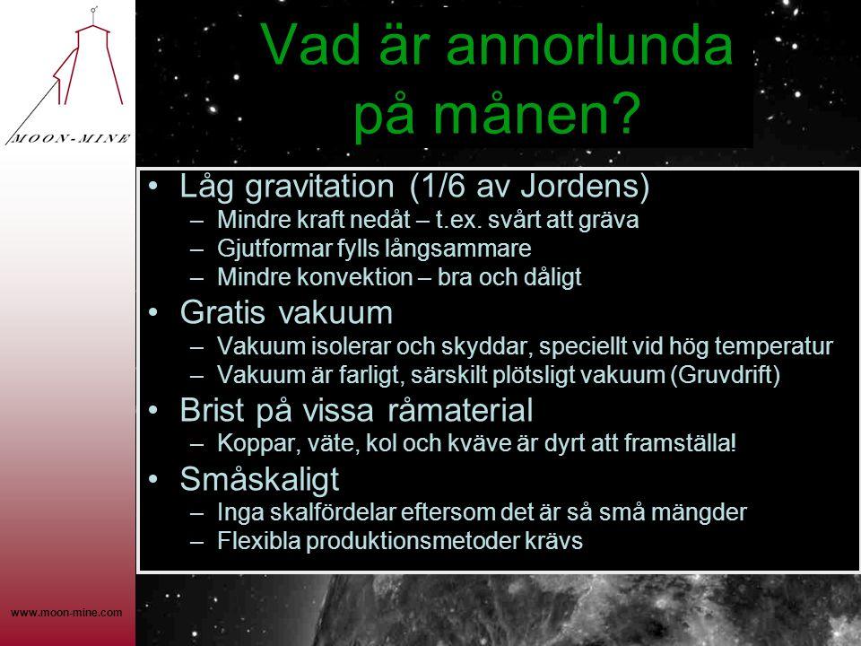 www.moon-mine.com Vad är annorlunda på månen? •Låg gravitation (1/6 av Jordens) –Mindre kraft nedåt – t.ex. svårt att gräva –Gjutformar fylls långsamm