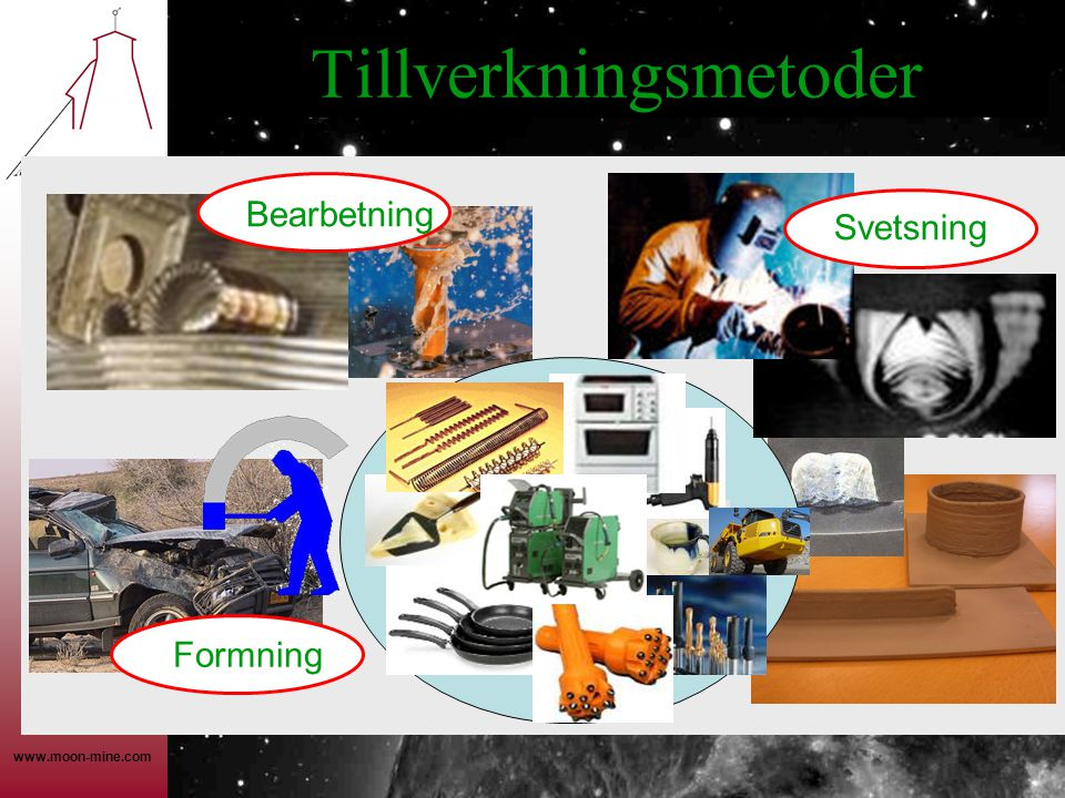 www.moon-mine.com Svetsning Formning Tillverkningsmetoder Bearbetning