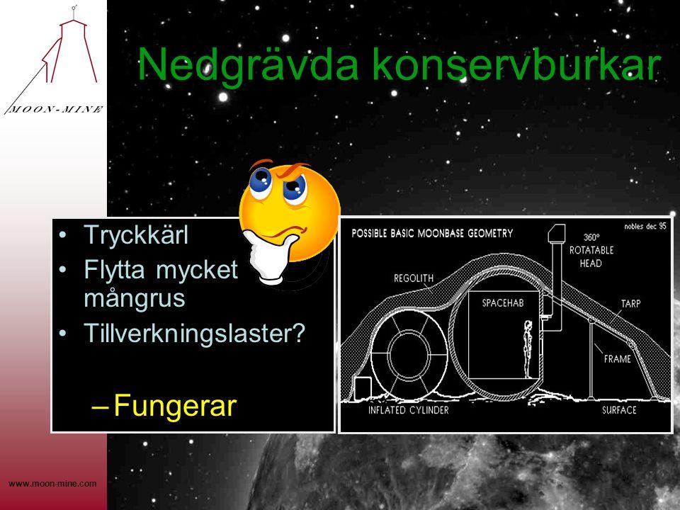 www.moon-mine.com Nedgrävda konservburkar •Tryckkärl •Flytta mycket mångrus •Tillverkningslaster? –Fungerar