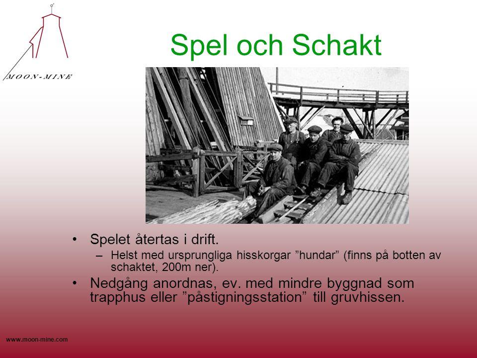 """www.moon-mine.com Spel och Schakt •Spelet återtas i drift. –Helst med ursprungliga hisskorgar """"hundar"""" (finns på botten av schaktet, 200m ner). •Nedgå"""